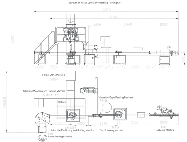 Nowa linia do produkcji żelków Yixun Machinery YX-CD 150 (wydajność 150 kg/h)